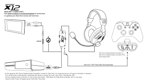 x12 xbox one setup diagram turtle beach comments