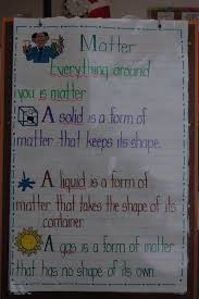 States Of Matter Anchor Chart This Anchor Chart To