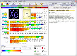 PeriodicTableExplorer.com :: Periodic Table Classic