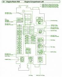 2005 corolla ac relay wiring diagram for car engine tire pressure sensor location 2007 also for 2000 toyota sienna fuse box further nissan pathfinder v6