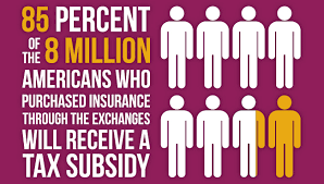 Income Chart For Obamacare Subsidies Obamacare Subsidies