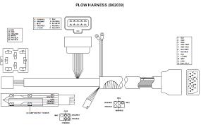 wiring diagram myers wiring automotive wiring diagrams description hdhdh wiring diagram myers