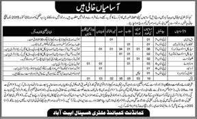 Jobs In Combined Military Hospital Abbottabad For Ldc Telephone