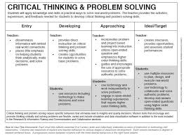 critical thinking essays co critical thinking essays