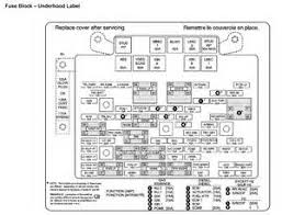 chevy silverado fuse box diagram image similiar chevy fuse panel diagrams keywords on 1998 chevy silverado fuse box diagram