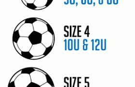 Ball Size Chart Soccer Ball Size Chart By Age