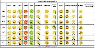 Feelings Chart Printable Behavior Charts Mood Chart