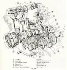 honda cb wiring diagram honda ct wiring diagram honda cb diagram of honda motorcycle parts 2006 cb600f a radiator diagram on honda cb250 wiring diagram