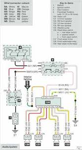 peugeot wiring diagram wiring diagram wiring diagrams peugeot 306 tu3jp doents