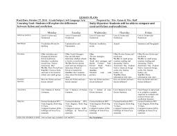 Lesson Plans Week Date October 27 2014 Grade Subject 6