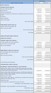 Example Classified Balance Sheet Template Index