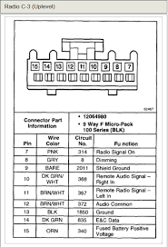 2009 gmc sierra wiring diagram 2009 ez go wiring diagram \u2022 free 2017 chevy colorado wiring diagram at Chevy Colorado Wiring Schematics