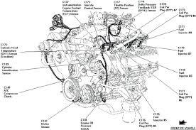 4 3 engine coolant diagram wiring diagram load 3 4 l engine coolant flow diagram wiring diagram used 4 3 engine coolant diagram
