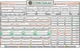 U S National Debt Clock Real Time