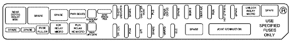 cadillac srx mk1 first generation 2007 fuse box diagram cadillac srx mk1 fuse box rear compartment right side