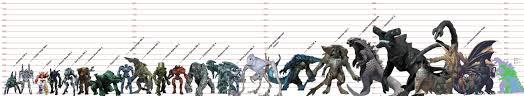 Monster Height Chart Competent Godzilla Height Comparison Godzilla Height