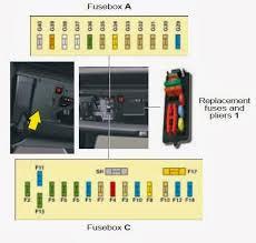 cars & fuses 2008 citroen c5 fuses citroen c5 2005 owners manual at Citroen C5 Fuse Box Diagram