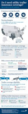 full size of home insurance costco home insurance car insurance companies safe auto insurance ameriprise
