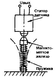 Реферат Индукционные датчики ru Датчик качания или удара рис 3 На спиральной пружинке из тонкой проволоки укреплен небольшой кусочек магнитомягкого железа при качании или толчке он
