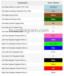 2013 Toyota Corolla Wire Diagram 860x1024 2013 toyota corolla wire diagram car stereo and wiring diagrams on 2013 toyota corolla radio wiring diagram