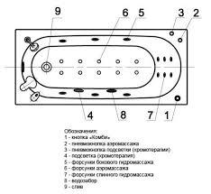 <b>Акриловая ванна Aquatek Оберон</b> 160x70 OBR160-0000039 в ...