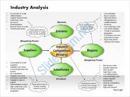 industry analysis template industry analysis template 11 free word pdf format download