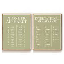 Morse code alphabets in html format with phonetic alphabets alpha, bravo, charlie, delta. Phonetic Alphabet Morse Code Art Print Set Etsy