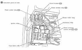 2006 nissan quest fuse box diagram 2005 nissan quest fuse diagram 2006 Nissan Maxima Fuse Panel Diagram 2000 nissan quest fuse box diagram wiring diagram and fuse box 2006 nissan quest fuse box 2006 nissan sentra fuse box diagram
