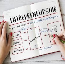 Introduction To Entrepreneurship Introduction To Entrepreneurship Adxedu