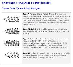 Nail Type Chart Stainless Steel Nails Stainless Steel Brads Stainless
