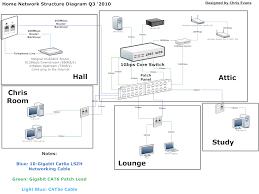 bt router wiring diagram wiring diagrams bt infinity home hub 3 wiring diagram digital