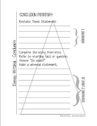 foolproof essay conclusion tricks