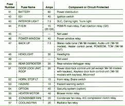 1993 honda del sol fuse box diagram discernir net 93 honda del sol fuse box diagram 99 crv fuse box wiring diagrams