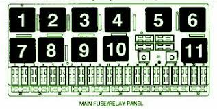 2005 mitsubishi endeavor fuse box diagram wiring diagram for car hummer fuse box in amazon