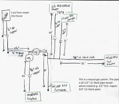 1969 camaro console gauge wiring diagram zookastar com 1969 camaro console gauge wiring diagram book of amp gauge wiring diagram for 76 corvette circuit