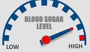 Sugar Level Chart According To Age Blood Sugar Level Archives Jane Fashion Travels