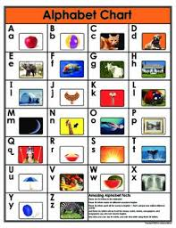 Full Color Chart Letters Blends And Chunks Full Color Student Chart Set 3 Phonics Lessons