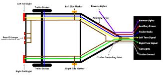Trailer Light Wiring Diagram Wiring Diagram For Trailer Light 7 Pin Trailer Wiring