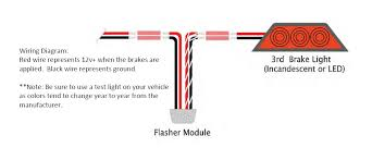 how to install a raxiom 3rd brake light flasher on your 1994 2015 3rd brake light wiring diagram black wire represents ground **note be sure to use a test light on your vehicle as colors tend to change year to year from the manufacturer