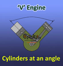 v engine design diagram characteristics explained v engine design