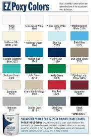 Duralux Marine Aluminum Boat Paint Color Chart 21 Cogent Easypoxy Color Chart