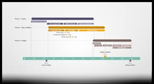 Ms Project Gantt Chart Examples Gantt Chart Examples For Visual Project Management