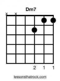 Guitar Chord Chart Dm7 Dm7 Guitar Chord How To Play Dm7 On Guitar