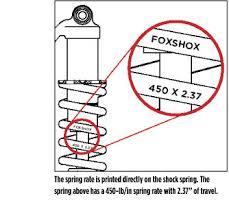 Fox Dhx2 Spring Chart Dhx Rc4