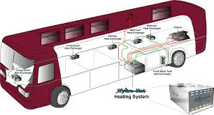 s plan wiring diagram explained on s images free download images Car Wiring Diagrams Explained s plan wiring diagram explained on s plan wiring diagram explained 11 electronic wiring diagram symbols wiring a potentiometer for motor automotive wiring diagrams explained