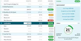 The Best Budgeting Apps And Tools Reviews By Wirecutter A New