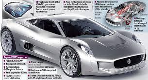 jaguar car jet engine