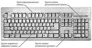 Реферат Периферийные устройства ПК ru Реферат Периферийные устройства ПК