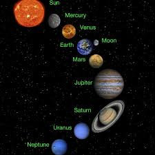 best what is solar system ideas magic symbols what is the solar system