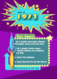 1972 Top Of The Charts Happy Birthday Card Art Fonts